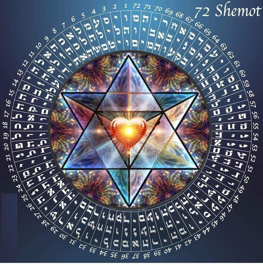72 Shemot